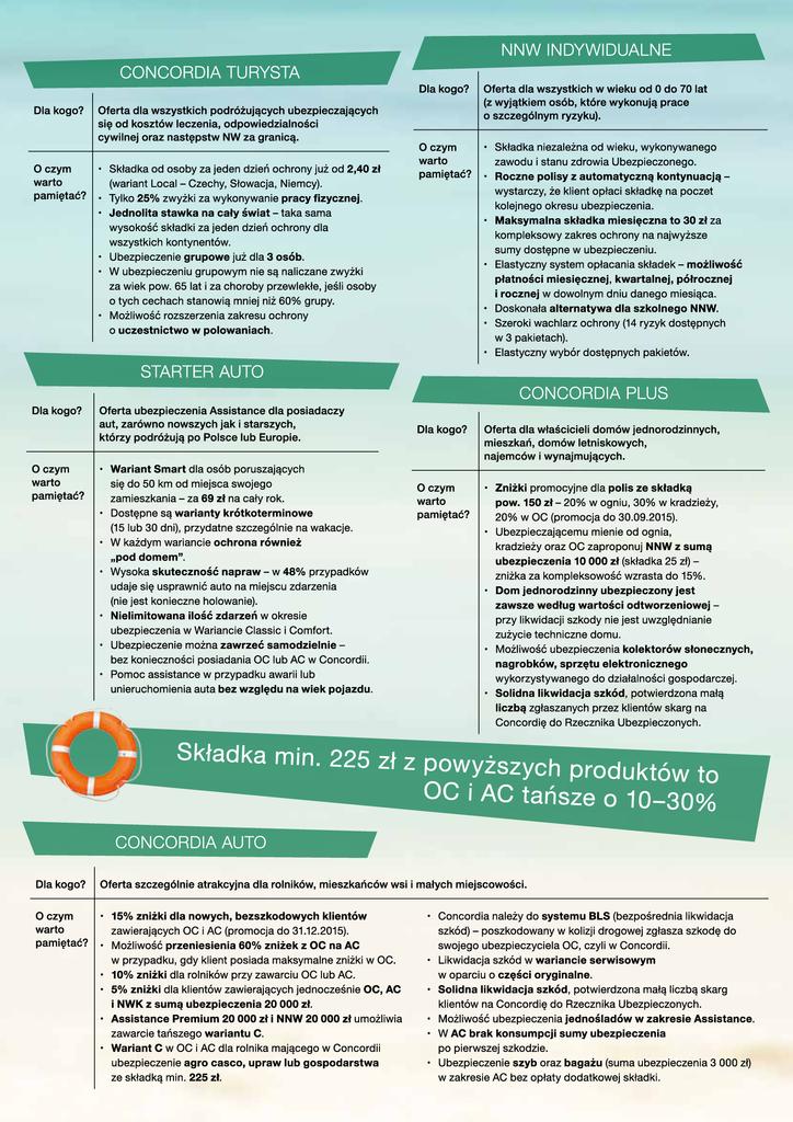 Repetytorium_produktów_wakacyjnych-2.png